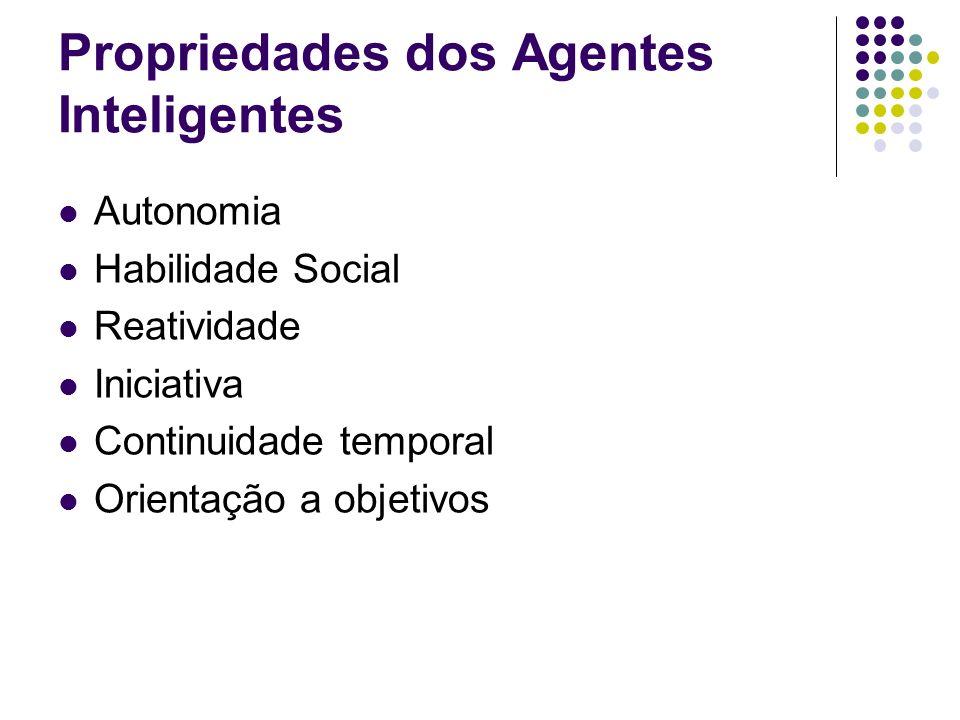 Propriedades dos Agentes Inteligentes Autonomia Habilidade Social Reatividade Iniciativa Continuidade temporal Orientação a objetivos