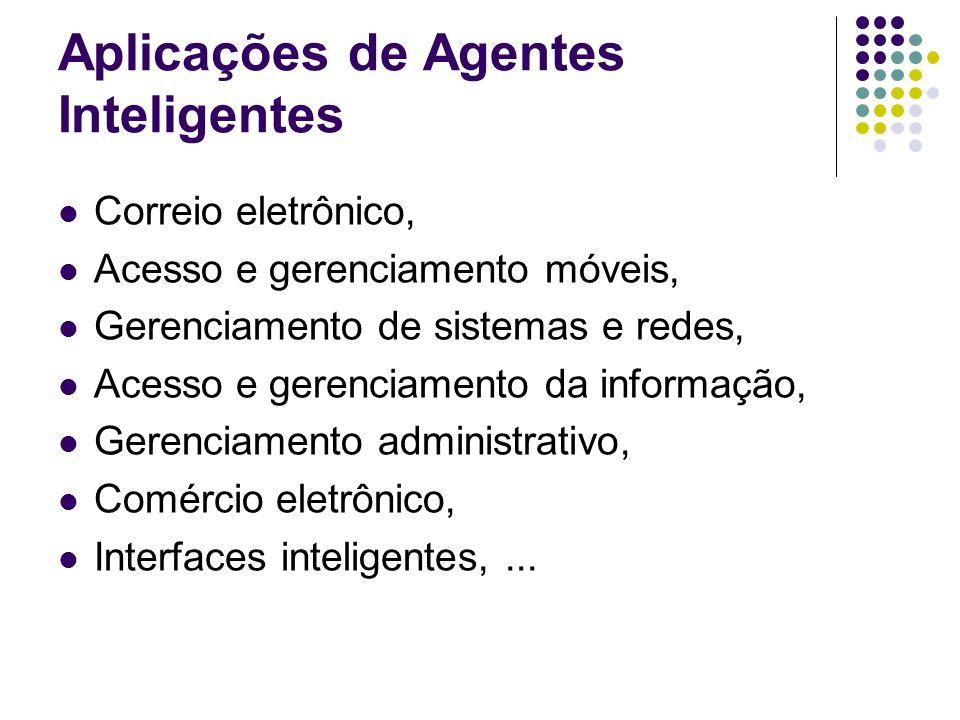 Aplicações de Agentes Inteligentes Correio eletrônico, Acesso e gerenciamento móveis, Gerenciamento de sistemas e redes, Acesso e gerenciamento da inf