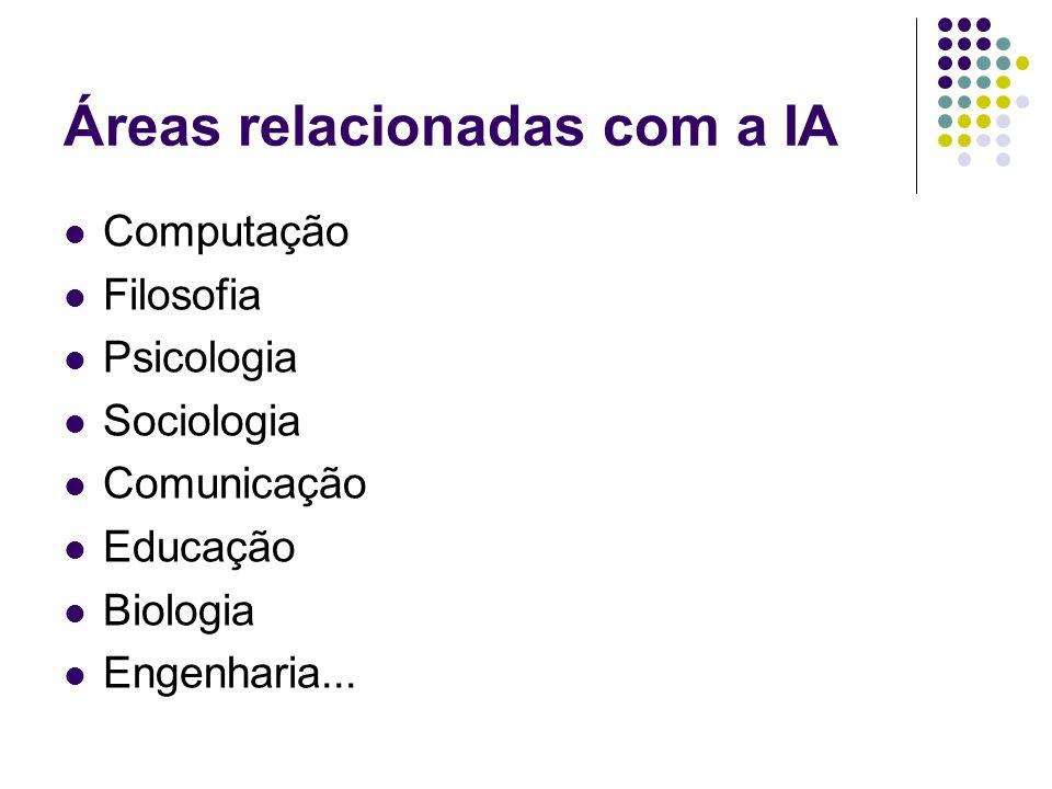 Áreas relacionadas com a IA Computação Filosofia Psicologia Sociologia Comunicação Educação Biologia Engenharia...
