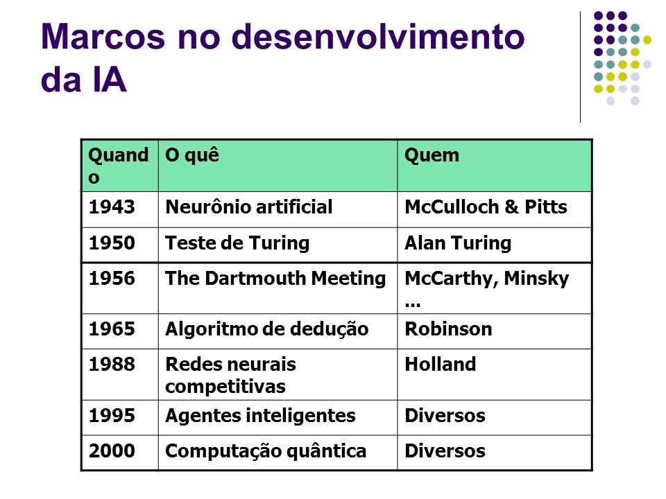 Marcos no desenvolvimento da IA Quand o O quêQuem 1943Neurônio artificialMcCulloch & Pitts 1950Teste de TuringAlan Turing 1956The Dartmouth MeetingMcC