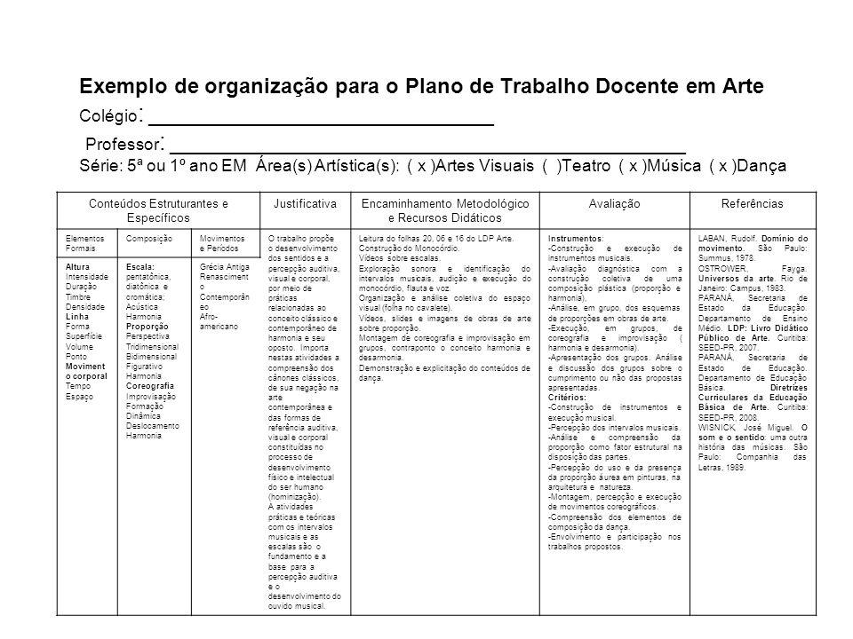 Exemplo de organização para o Plano de Trabalho Docente em Arte Colégio : __________________________ Professor : _____________________________________