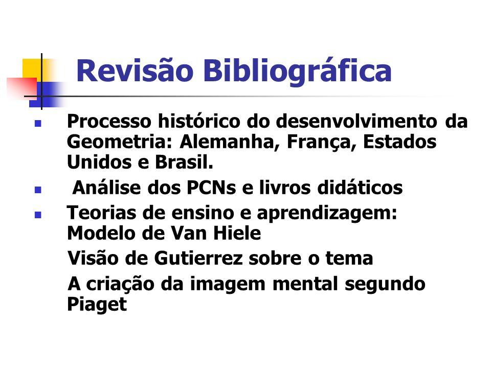 Revisão Bibliográfica Processo histórico do desenvolvimento da Geometria: Alemanha, França, Estados Unidos e Brasil.