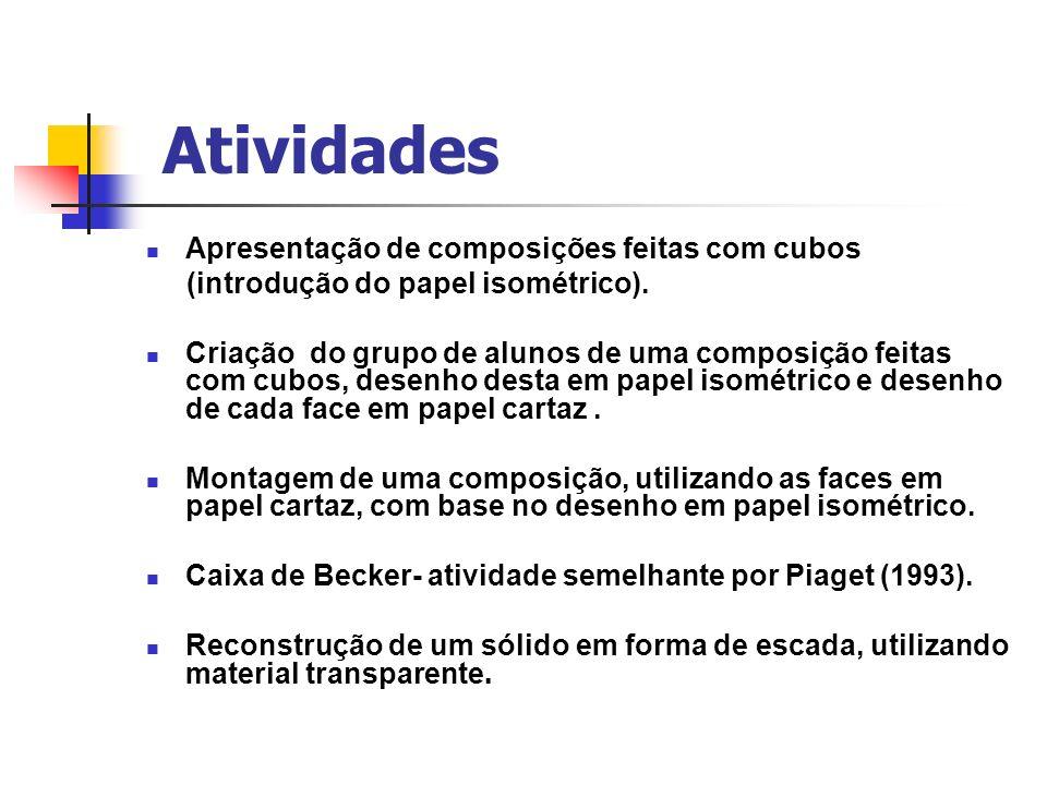 Atividades Apresentação de composições feitas com cubos (introdução do papel isométrico).