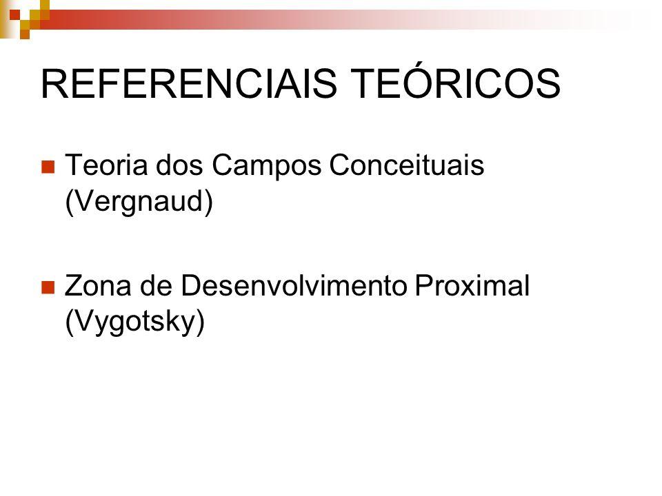 REFERENCIAIS TEÓRICOS Teoria dos Campos Conceituais (Vergnaud) Zona de Desenvolvimento Proximal (Vygotsky)