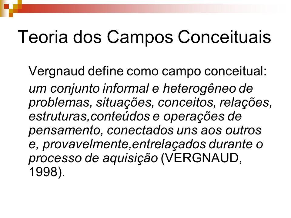 Teoria dos Campos Conceituais Vergnaud define como campo conceitual: um conjunto informal e heterogêneo de problemas, situações, conceitos, relações,
