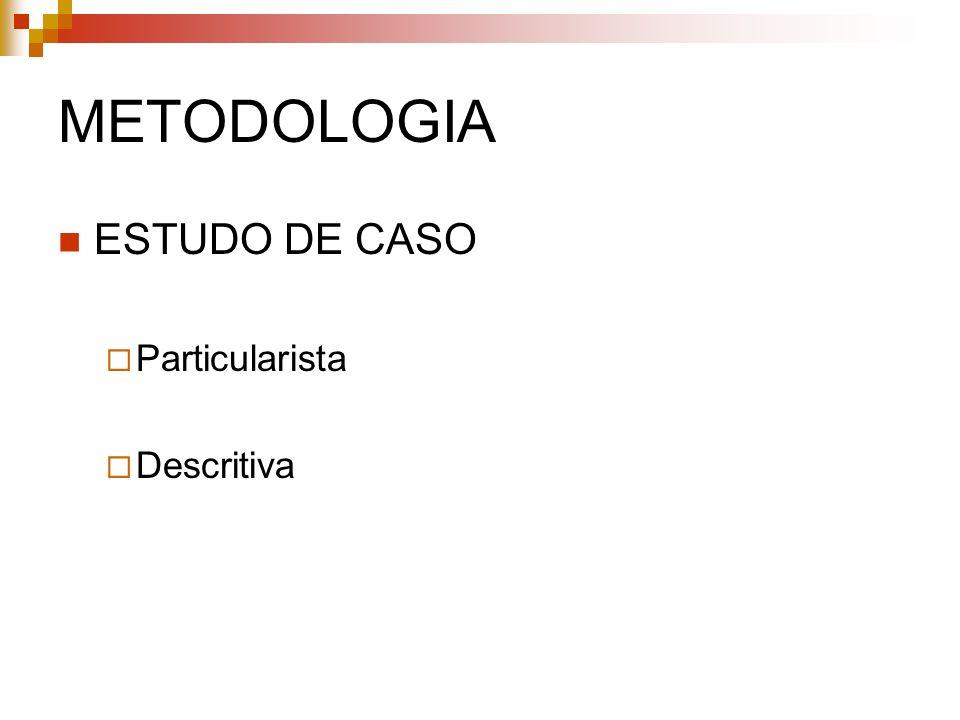 METODOLOGIA ESTUDO DE CASO Particularista Descritiva