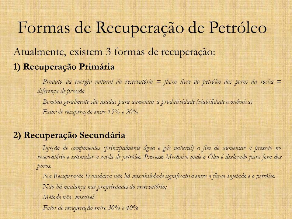 Formas de Recuperação de Petróleo Atualmente, existem 3 formas de recuperação: 1) Recuperação Primária Produto da energia natural do reservatório = fl