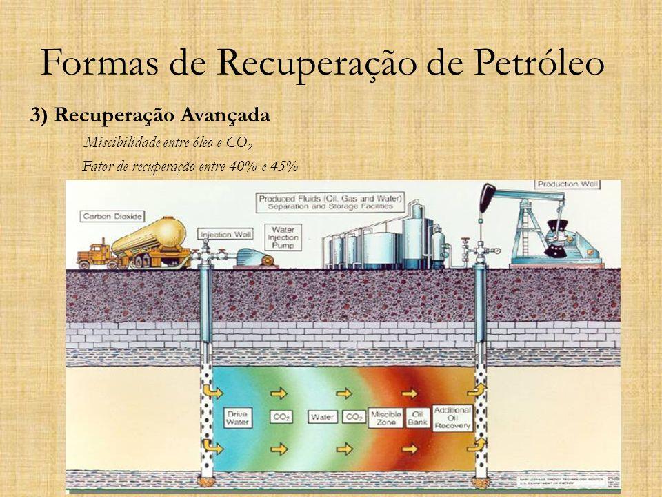 Formas de Recuperação de Petróleo 3) Recuperação Avançada Miscibilidade entre óleo e CO 2 Fator de recuperação entre 40% e 45%