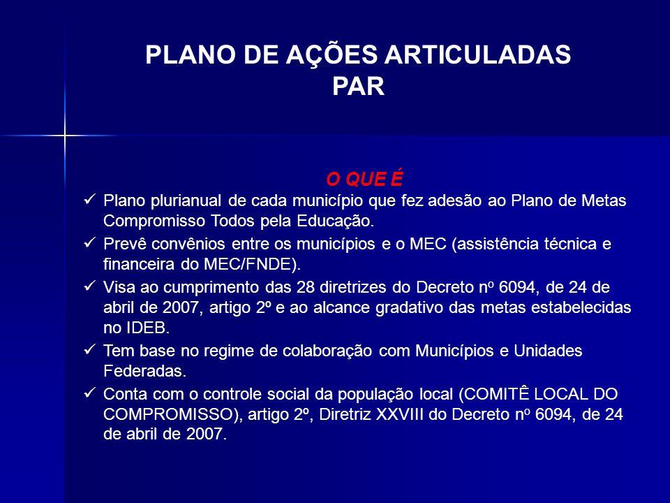 O QUE É Plano plurianual de cada município que fez adesão ao Plano de Metas Compromisso Todos pela Educação.