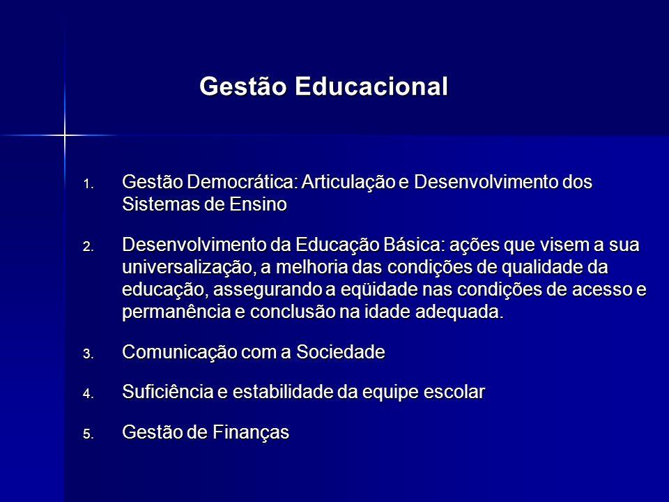1.Gestão Democrática: Articulação e Desenvolvimento dos Sistemas de Ensino 2.