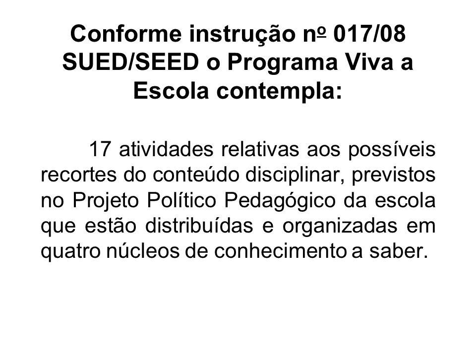 Conforme instrução n o 017/08 SUED/SEED o Programa Viva a Escola contempla: 17 atividades relativas aos possíveis recortes do conteúdo disciplinar, pr