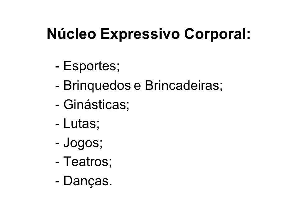 Núcleo Expressivo Corporal: - Esportes; - Brinquedos e Brincadeiras; - Ginásticas; - Lutas; - Jogos; - Teatros; - Danças.