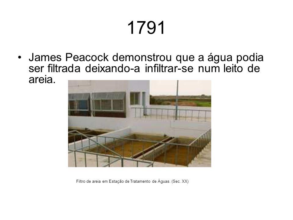 1791 James Peacock demonstrou que a água podia ser filtrada deixando-a infiltrar-se num leito de areia. Filtro de areia em Estação de Tratamento de Ág
