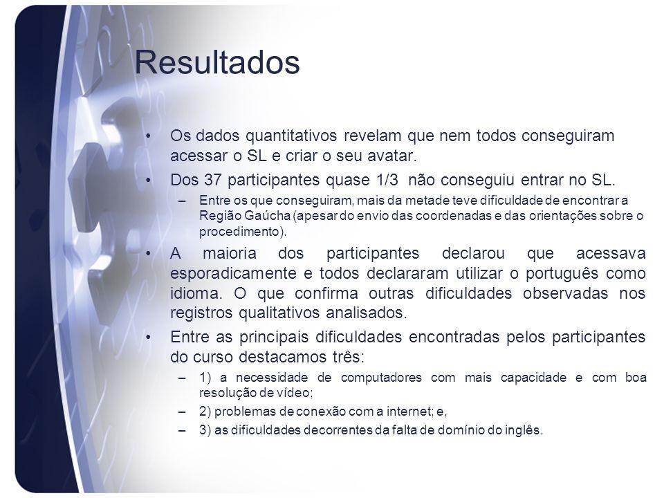 Resultados Os dados quantitativos revelam que nem todos conseguiram acessar o SL e criar o seu avatar. Dos 37 participantes quase 1/3 não conseguiu en