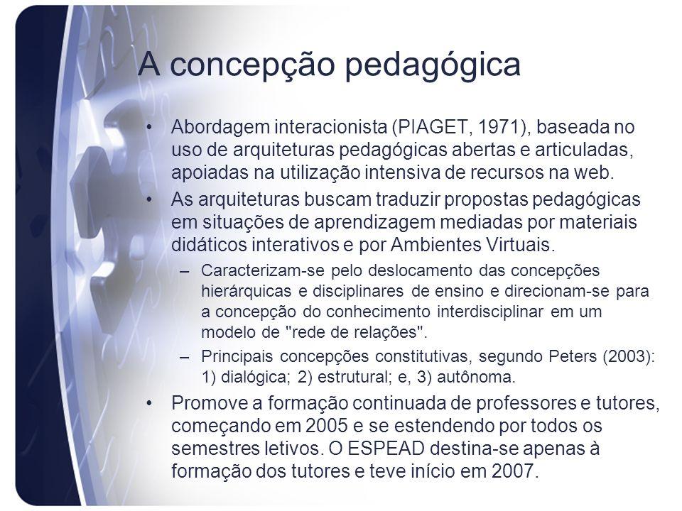 A concepção pedagógica Abordagem interacionista (PIAGET, 1971), baseada no uso de arquiteturas pedagógicas abertas e articuladas, apoiadas na utilizaç
