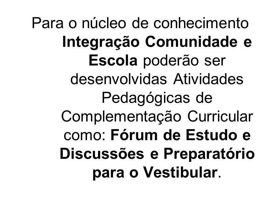 Para o núcleo de conhecimento Integração Comunidade e Escola poderão ser desenvolvidas Atividades Pedagógicas de Complementação Curricular como: Fórum
