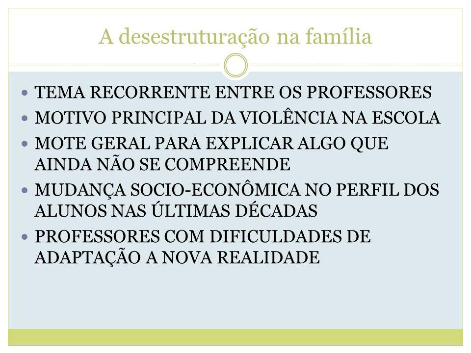A desestruturação na família TEMA RECORRENTE ENTRE OS PROFESSORES MOTIVO PRINCIPAL DA VIOLÊNCIA NA ESCOLA MOTE GERAL PARA EXPLICAR ALGO QUE AINDA NÃO SE COMPREENDE MUDANÇA SOCIO-ECONÔMICA NO PERFIL DOS ALUNOS NAS ÚLTIMAS DÉCADAS PROFESSORES COM DIFICULDADES DE ADAPTAÇÃO A NOVA REALIDADE