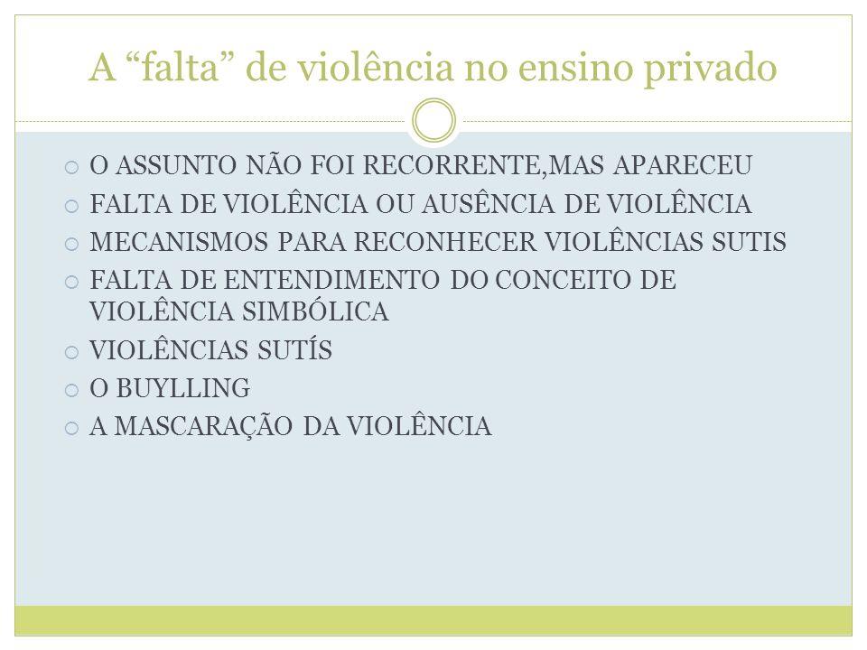 A falta de violência no ensino privado O ASSUNTO NÃO FOI RECORRENTE,MAS APARECEU FALTA DE VIOLÊNCIA OU AUSÊNCIA DE VIOLÊNCIA MECANISMOS PARA RECONHECER VIOLÊNCIAS SUTIS FALTA DE ENTENDIMENTO DO CONCEITO DE VIOLÊNCIA SIMBÓLICA VIOLÊNCIAS SUTÍS O BUYLLING A MASCARAÇÃO DA VIOLÊNCIA