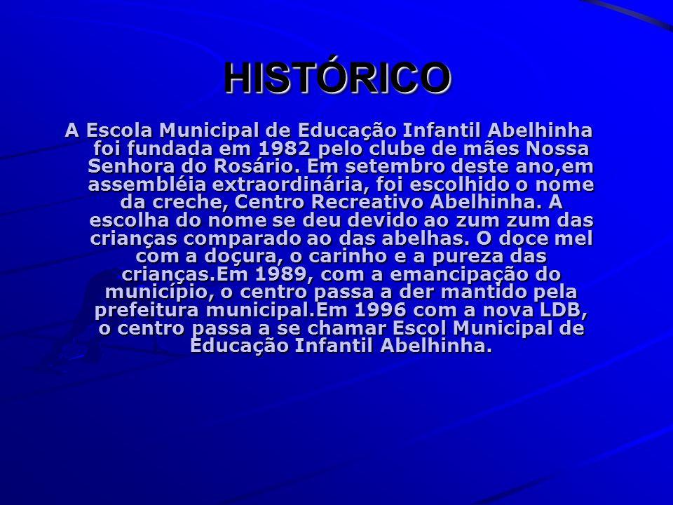 HISTÓRICO HISTÓRICO A Escola Municipal de Educação Infantil Abelhinha foi fundada em 1982 pelo clube de mães Nossa Senhora do Rosário.