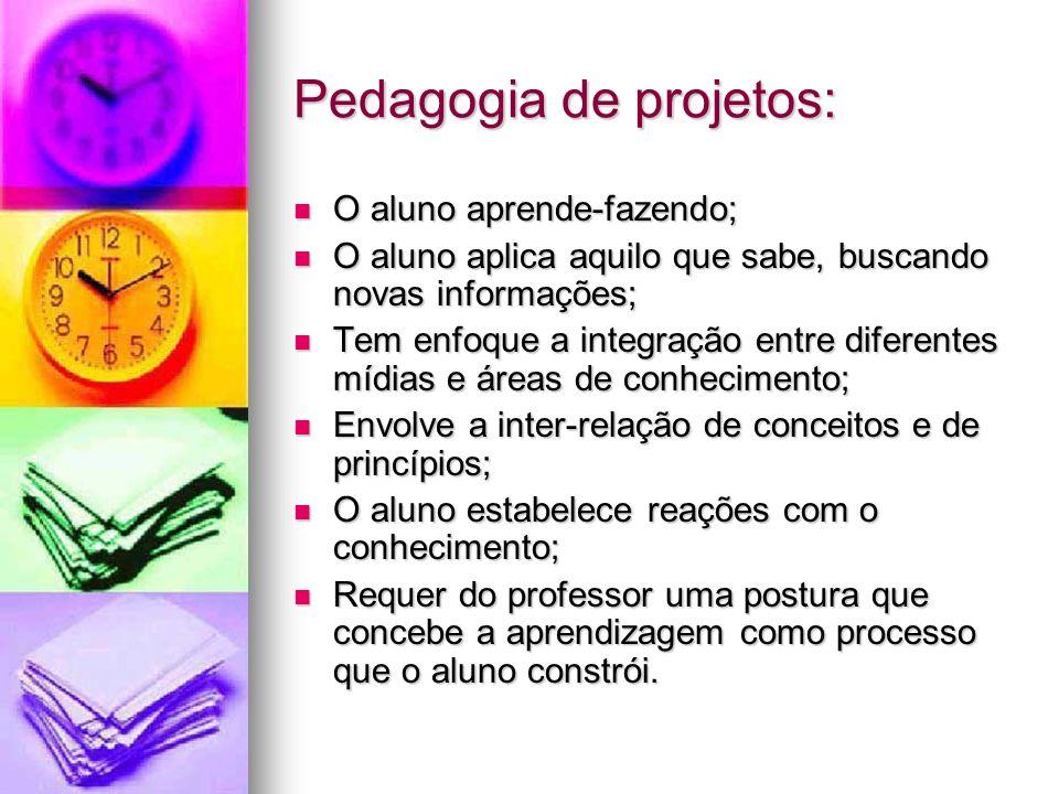 Pedagogia de projetos: O aluno aprende-fazendo; O aluno aprende-fazendo; O aluno aplica aquilo que sabe, buscando novas informações; O aluno aplica aq