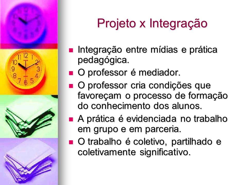 Projeto x Integração Integração entre mídias e prática pedagógica. Integração entre mídias e prática pedagógica. O professor é mediador. O professor é