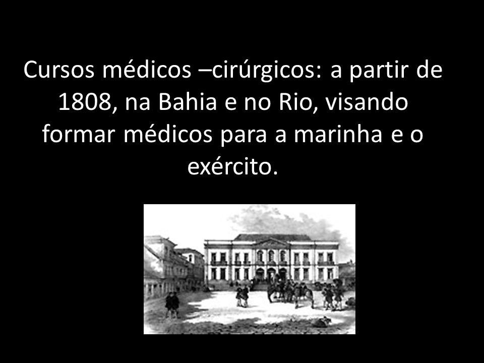 Diversos cursos avulsos de economia e agricultura, também na Bahia e no Rio.