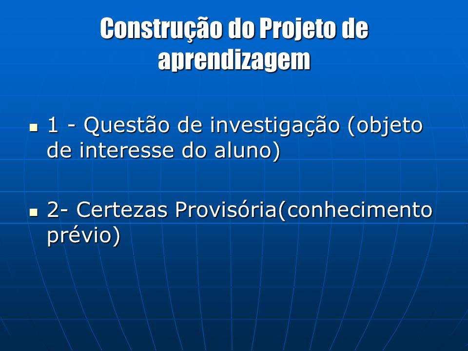 Construção do Projeto de aprendizagem 1 - Questão de investigação (objeto de interesse do aluno) 1 - Questão de investigação (objeto de interesse do aluno) 2- Certezas Provisória(conhecimento prévio) 2- Certezas Provisória(conhecimento prévio)