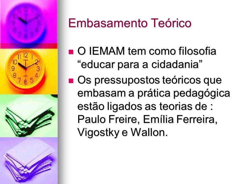 Embasamento Teórico O IEMAM tem como filosofia educar para a cidadania O IEMAM tem como filosofia educar para a cidadania Os pressupostos teóricos que