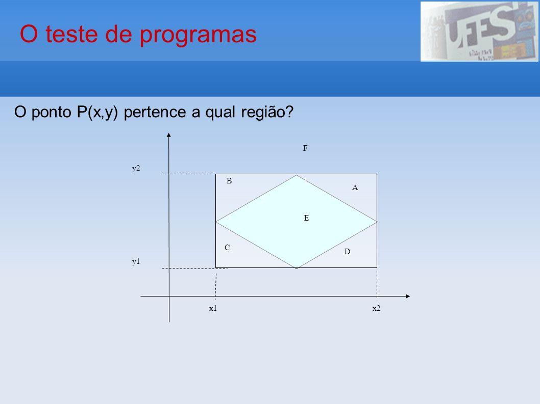 O teste de programas y1 y2 B 1 5 3 E x1 x2 F A D C O ponto P(x,y) pertence a qual região?