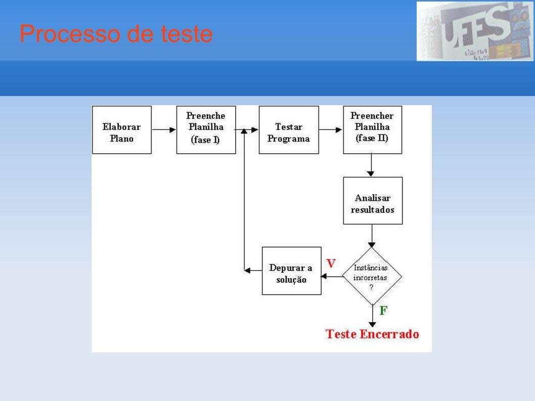 Processo de teste