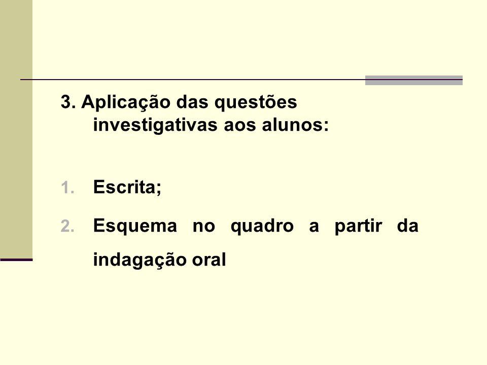 3. Aplicação das questões investigativas aos alunos: 1. Escrita; 2. Esquema no quadro a partir da indagação oral