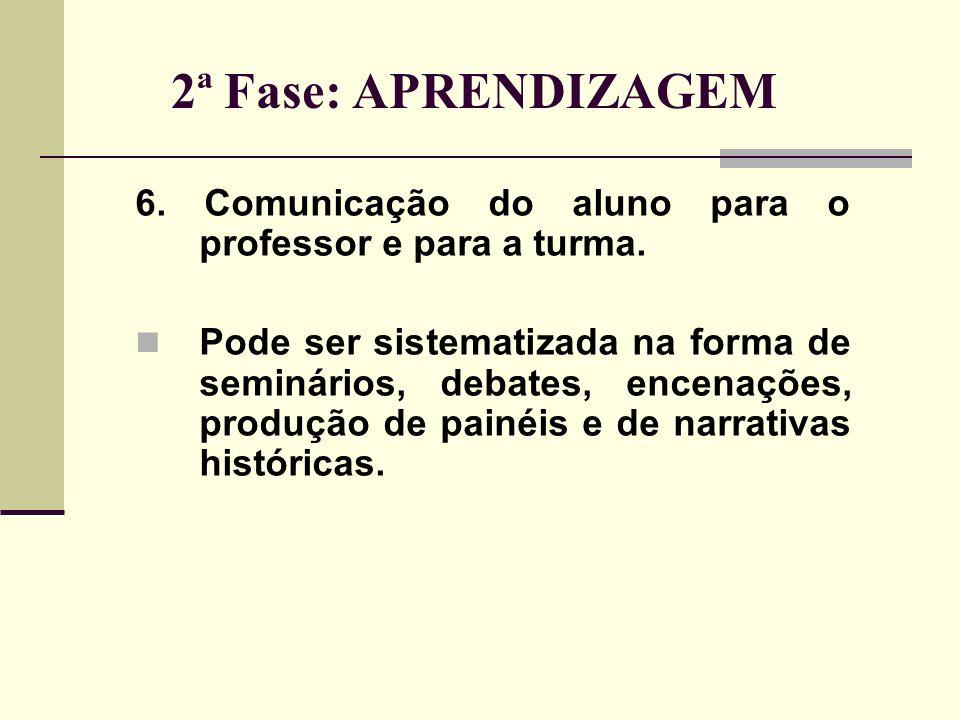 2ª Fase: APRENDIZAGEM 6. Comunicação do aluno para o professor e para a turma. Pode ser sistematizada na forma de seminários, debates, encenações, pro