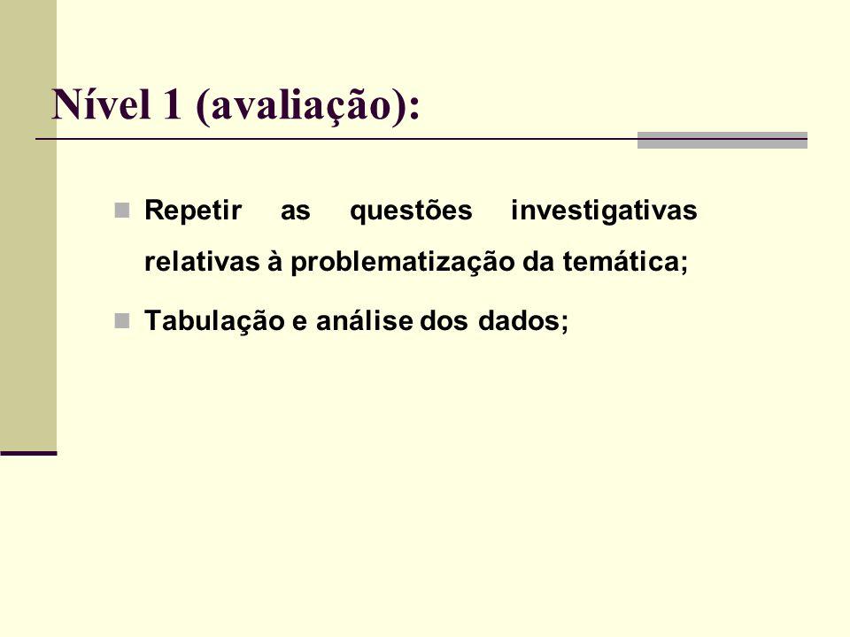 Nível 1 (avaliação): Repetir as questões investigativas relativas à problematização da temática; Tabulação e análise dos dados;