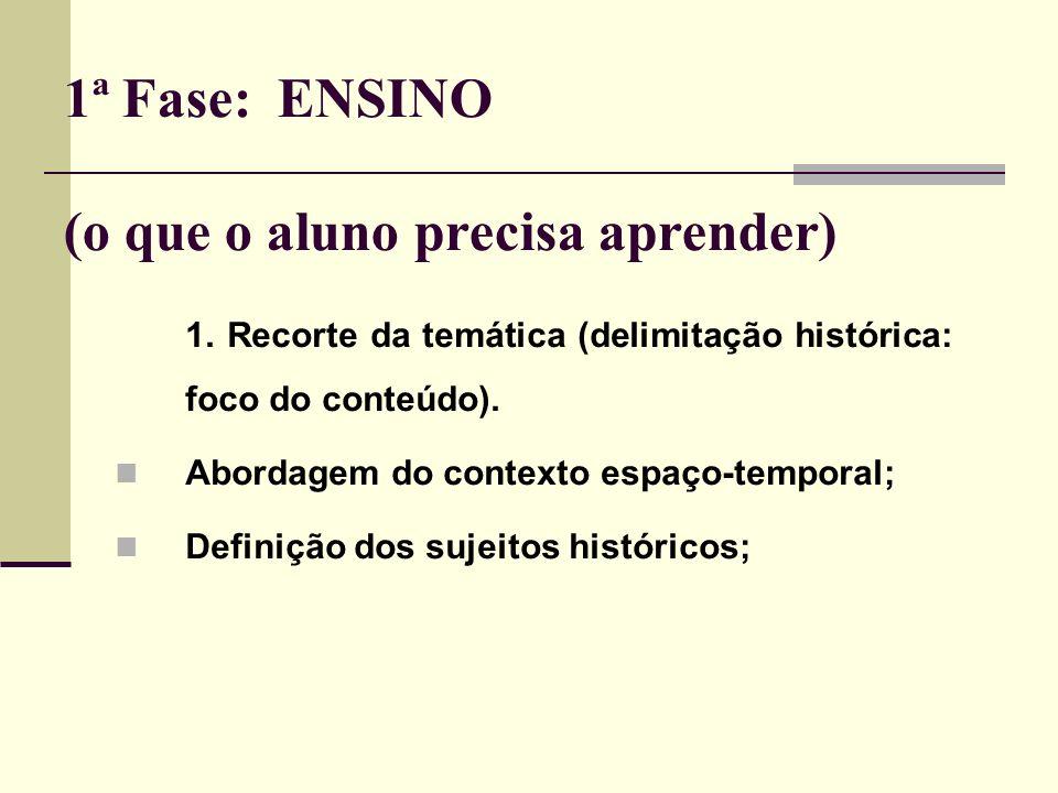 1ª Fase: ENSINO (o que o aluno precisa aprender) 1. Recorte da temática (delimitação histórica: foco do conteúdo). Abordagem do contexto espaço-tempor