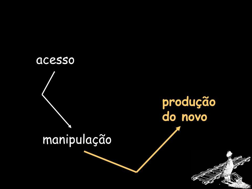 acesso manipulação produção do novo