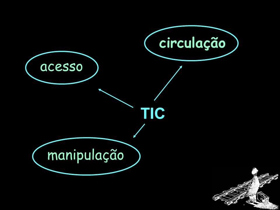 acesso manipulação circulação TIC