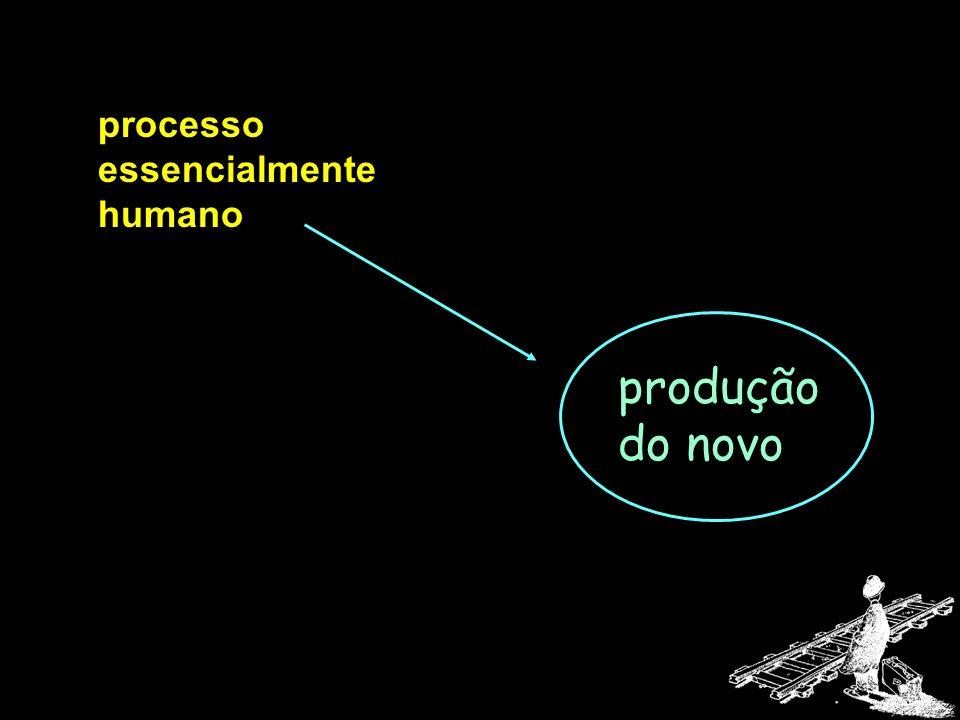 produção do novo processo essencialmente humano