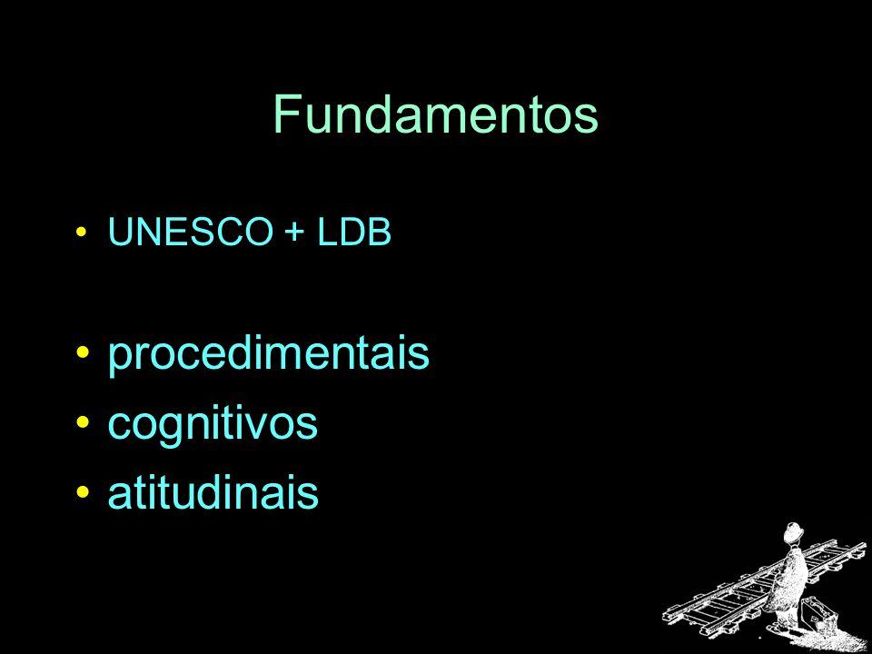 Fundamentos UNESCO + LDB procedimentais cognitivos atitudinais