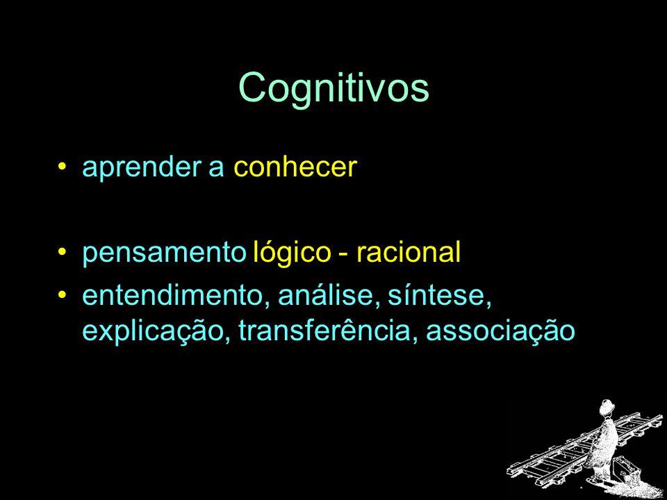 Cognitivos aprender a conhecer pensamento lógico - racional entendimento, análise, síntese, explicação, transferência, associação