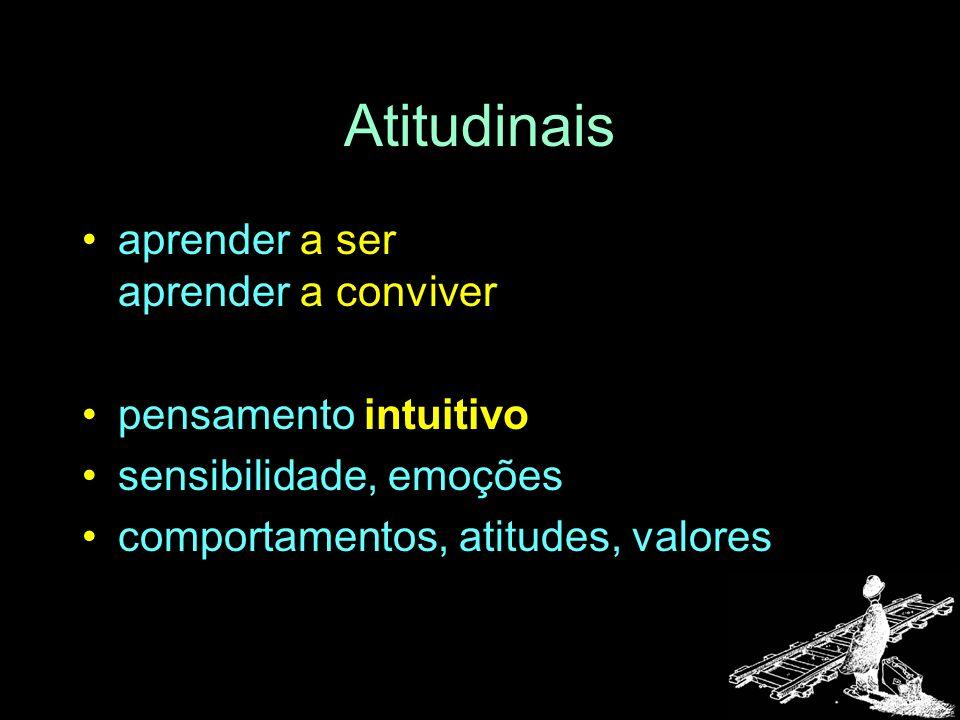 Atitudinais aprender a ser aprender a conviver pensamento intuitivo sensibilidade, emoções comportamentos, atitudes, valores