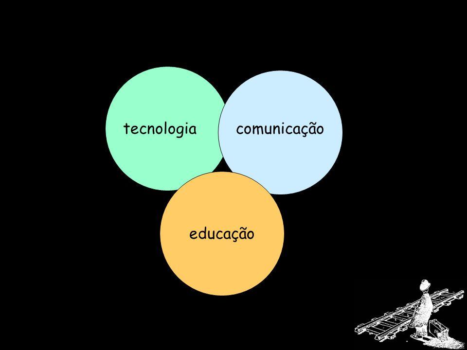 redes comunicativas descentralizadas controle pela sociedade civil globais - mas sem homogeinização interativas ricas de estímulos velozes