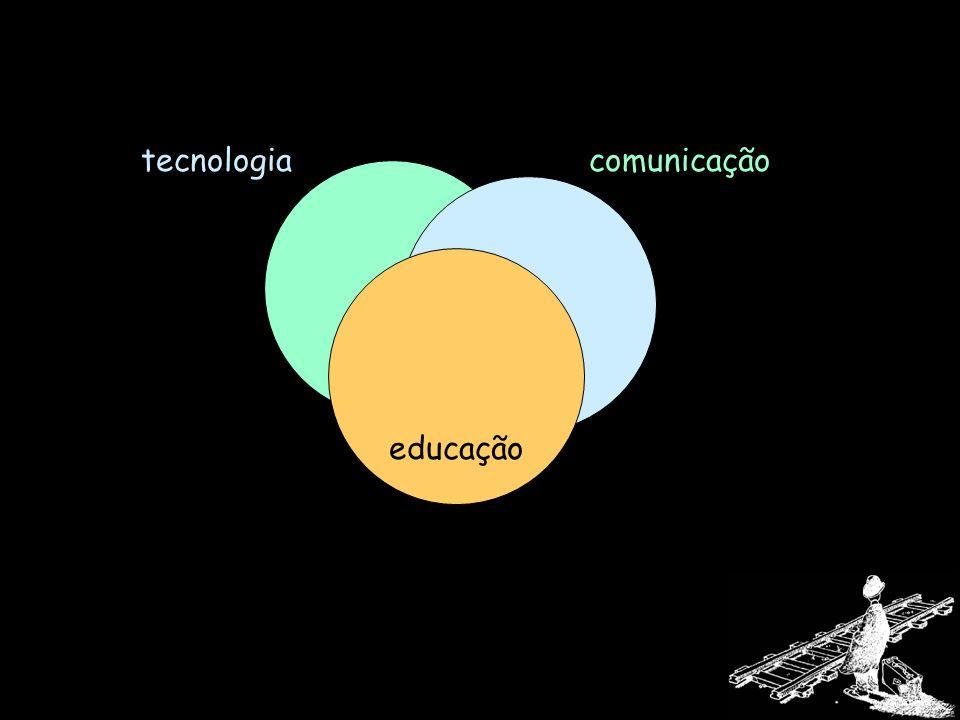 redes comunicativas aproximação de: –pessoas –entidades e instituições –comunidades –sociedades –iniciativas trocas comunicativas ampliadas