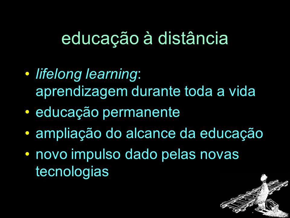 educação à distância lifelong learning: aprendizagem durante toda a vida educação permanente ampliação do alcance da educação novo impulso dado pelas