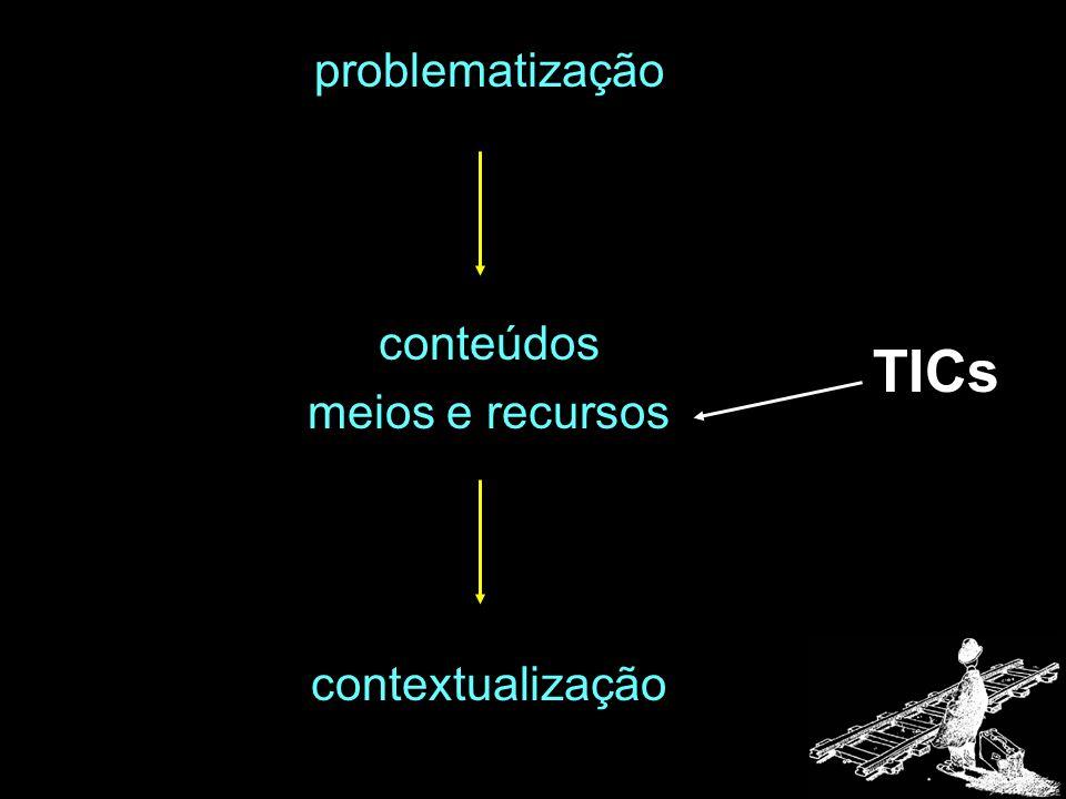 problematização conteúdos meios e recursos contextualização TICs