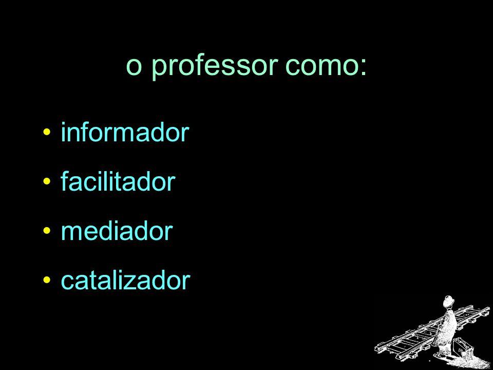 o professor como: informador facilitador mediador catalizador