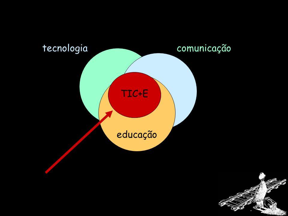 educação tecnologiacomunicação TIC+E