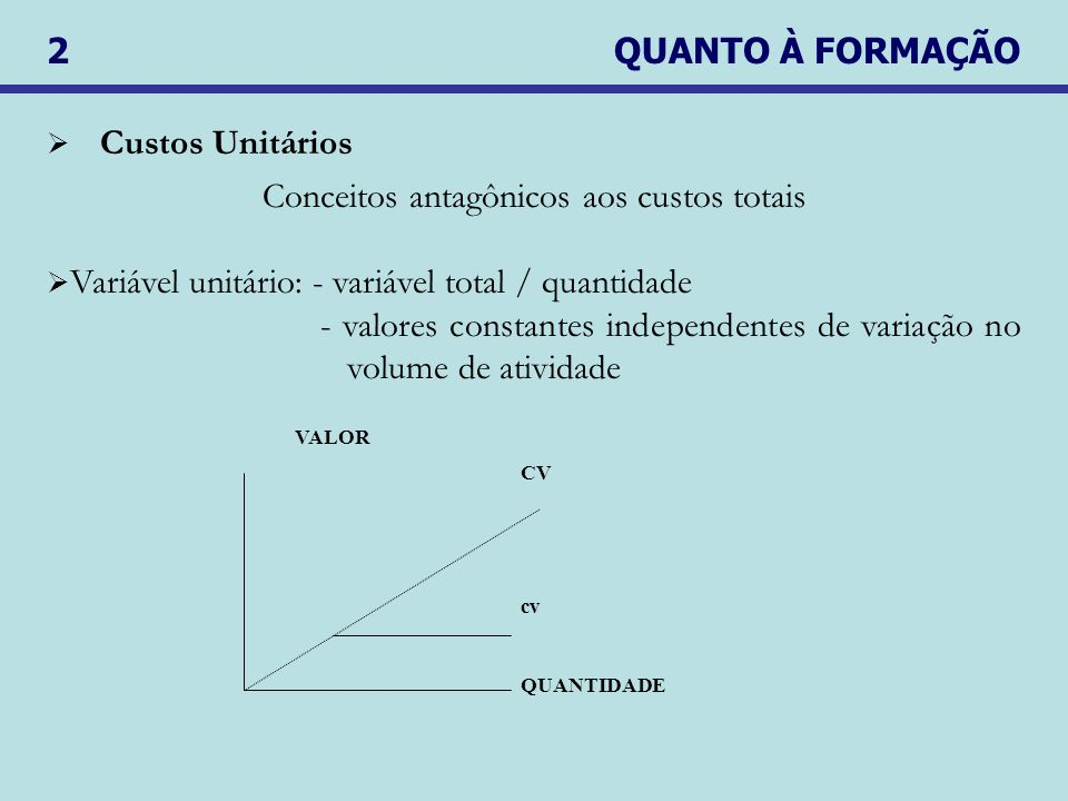 2 QUANTO À FORMAÇÃO Custos Unitários Conceitos antagônicos aos custos totais Variável unitário: - variável total / quantidade - valores constantes independentes de variação no volume de atividade VALOR CV cv QUANTIDADE