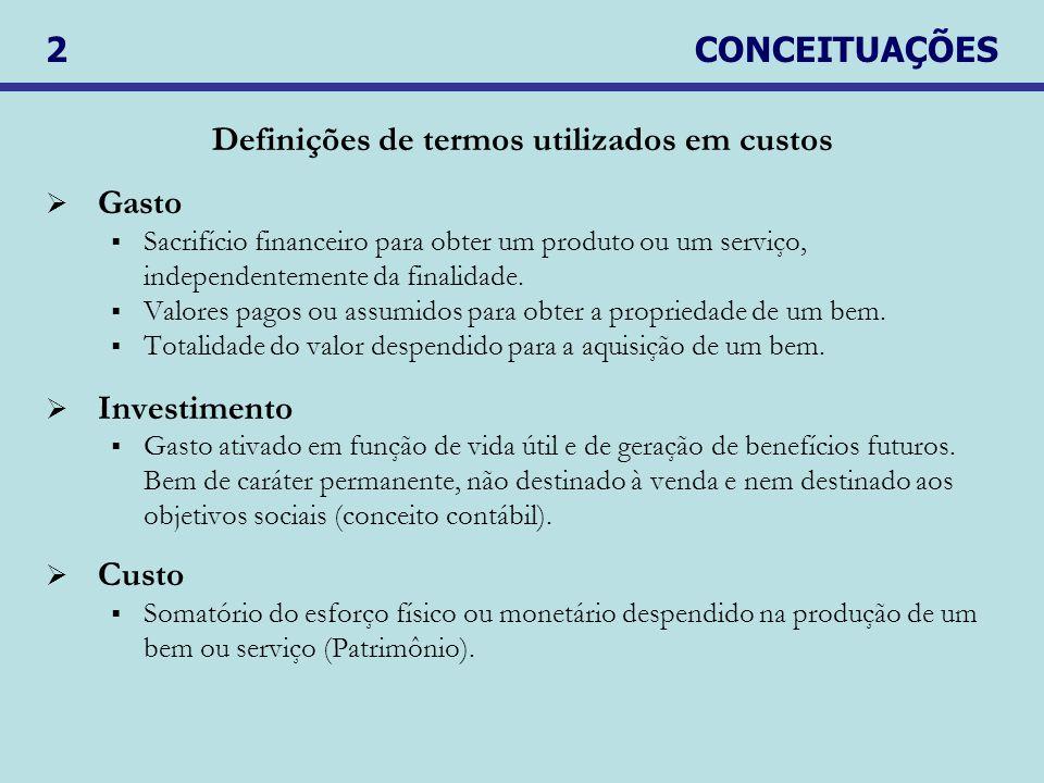 Definições de termos utilizados em custos Gasto Sacrifício financeiro para obter um produto ou um serviço, independentemente da finalidade.
