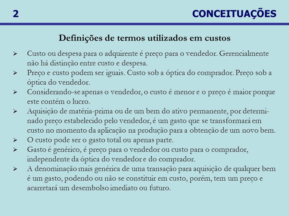 2 CONCEITUAÇÕES RESULTADO PATRIMÔNIO RESULTADO ESTOQUECUSTO PREÇOPREÇO DESPESA PERDA + DOAÇÃO PERMANENTE NÃO DEPRECIÁVEL Esquema dos termos utilizados em custos Gasto = Desembolso