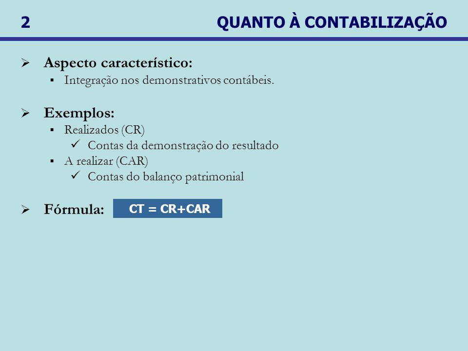 2 QUANTO À CONTABILIZAÇÃO Aspecto característico: Integração nos demonstrativos contábeis.